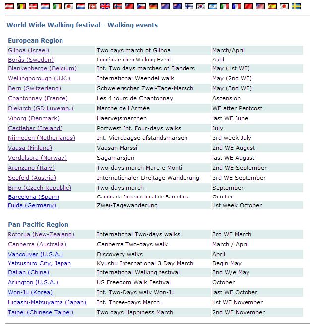 International Marching League, IML Iml_310