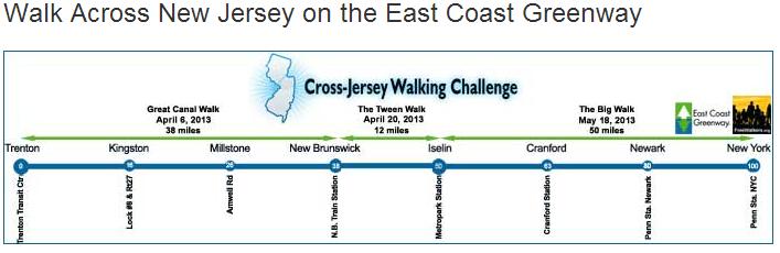 NJ2NY50; Iselin - New-York (USA); 50EM(80km): 19/05/2013 Nj-ny_11