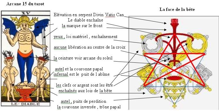 Les signes occultes Arcane10