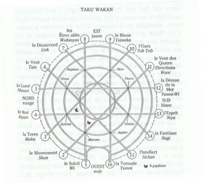 Les signes occultes Cci17010