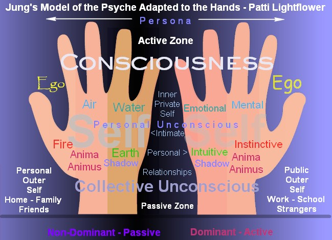 I - The thumb represents the inner essence of man! - Page 41 Chart_13