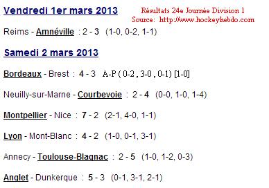 24e Journée Championnat Division 1 : Bordeaux - Brest Du 02/03/2013 Rasult13
