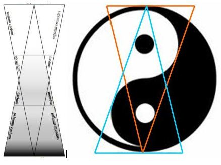 Tétraktys pythagoricienne et trilogie néoplatonicienne selon Nicolas de Cusa Tetra_10