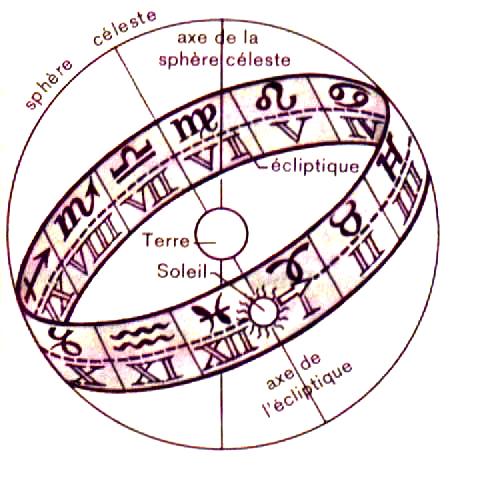Les Maisons Zodiaq12