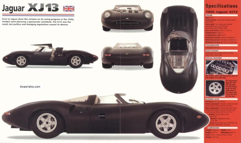 Jaguar XJ13 1966 User3110