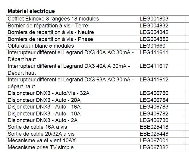conseil tableau electrique triphasé 2013_011