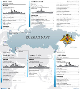 Armée Russe / Armed Forces of the Russian Federation - Page 2 Navy10