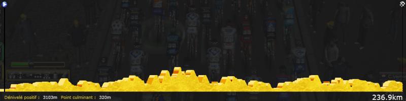 [****] Rabobank Cycling Team 2014 2/3 Profil28