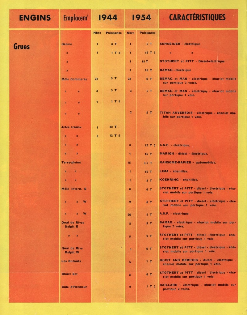 Les Grands Equipements. - Page 3 06-sws18