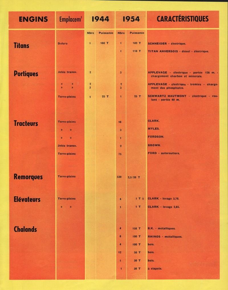 Les Grands Equipements. - Page 3 07-sws18