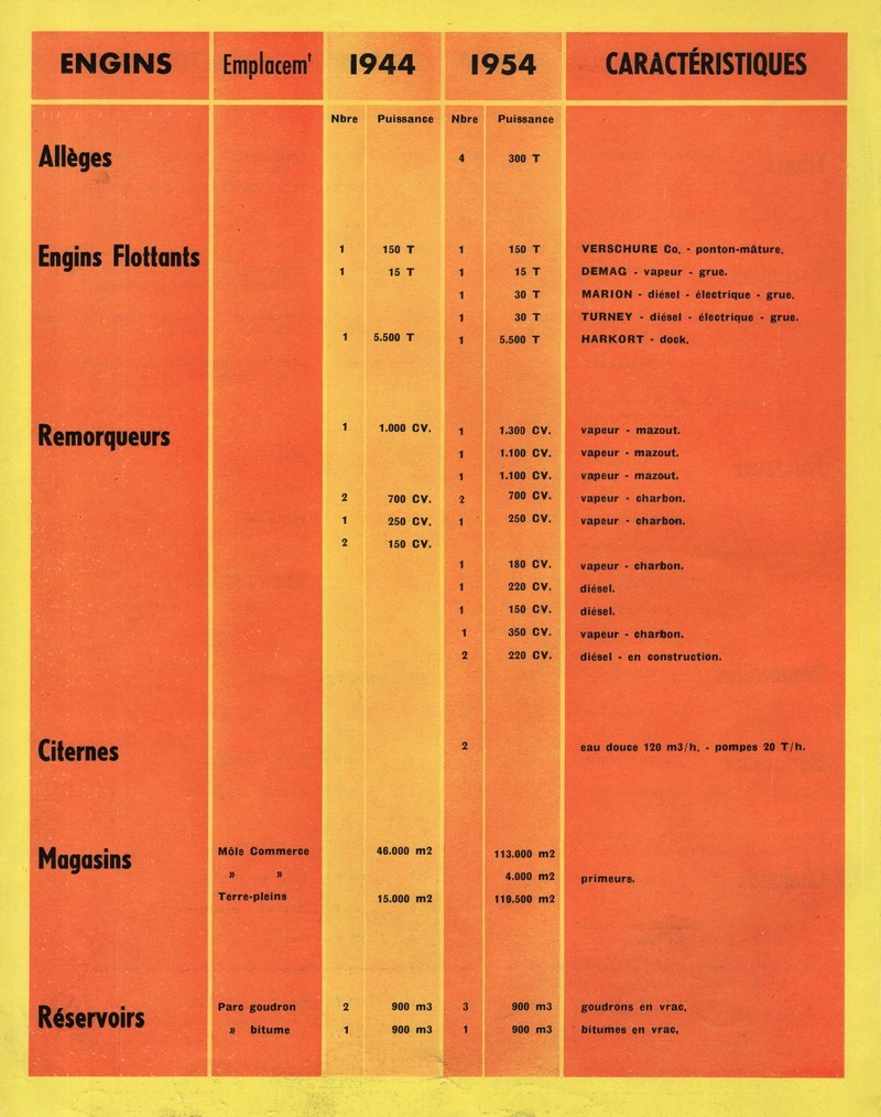 Les Grands Equipements. - Page 3 08-sws18