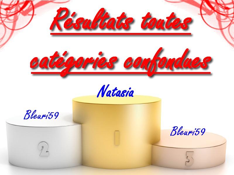 Concours rentrée 2013: RESULTATS Concou13