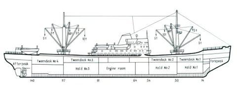 Détail propulsion brise glace Kapita10