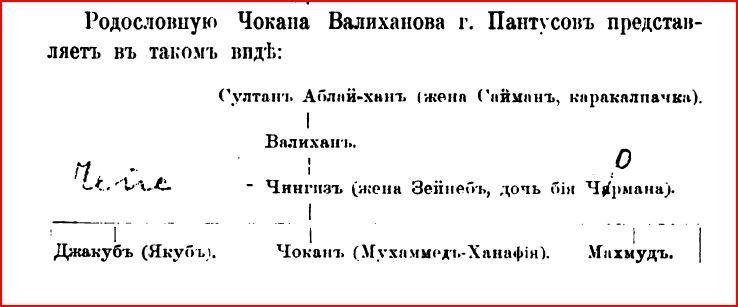 История казаков и каракалпаков - Page 3 Ndddd10