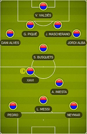 [FIFA 14] [Carrière Hakim] FC Barcelone 2013-111
