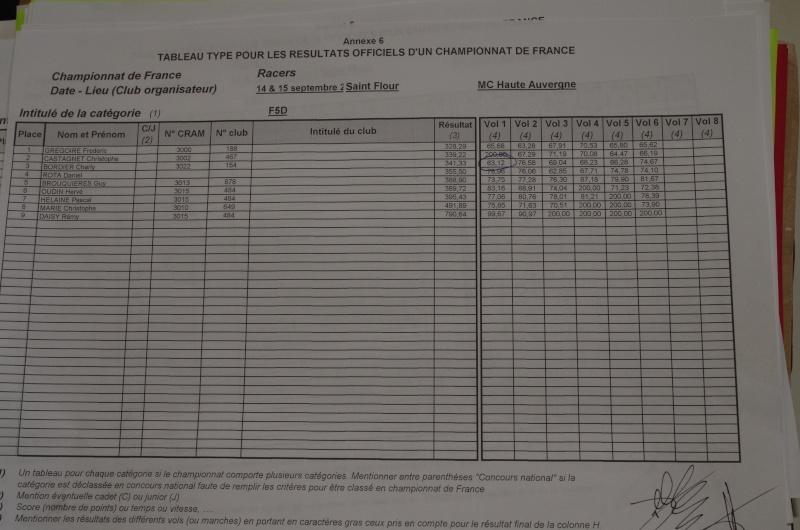Championnat de France 2013 - Page 2 Imgp4325