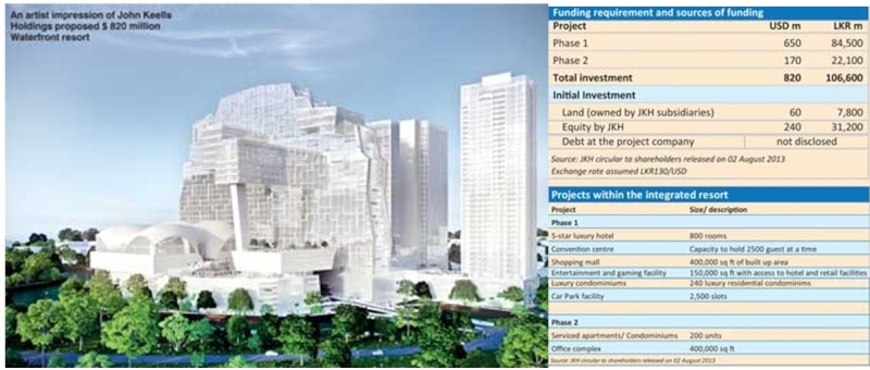 Research view on JKH's Plans for Integrated Resort Jkh10