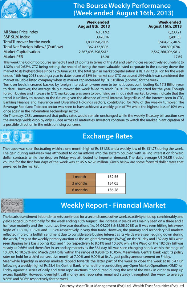 The Bourse Weekly Performance (Week ended August 16th, 2013) Z_p-5010