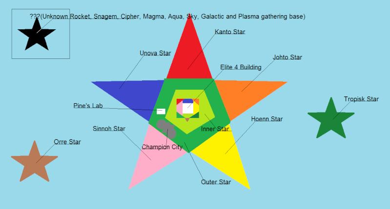 ???(Unknown Rocket, Snagem, Cipher, Aqua, Magma, Sky, Galactic, and Plasma gathering base)