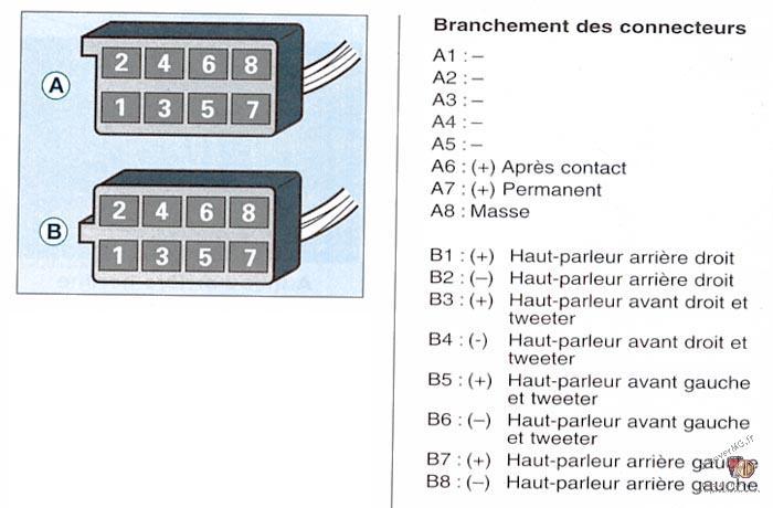 Branchement caisson Biitwi10