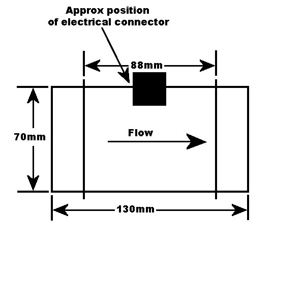 LE Jetronic injection vs aftermarket ECU and sensors 320i_m10