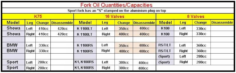 16-Valve Bike Fork Seal Change Image211