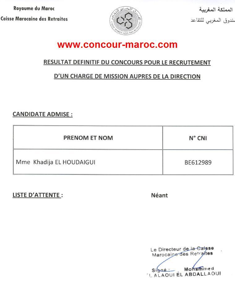 الصندوق المغربي للتقاعد : لائحة الناجحين في مباراة لتوظيف مكلف بمهمة لدى المديرية (1 منصب) دورة 8 مارس 2013  Conco129