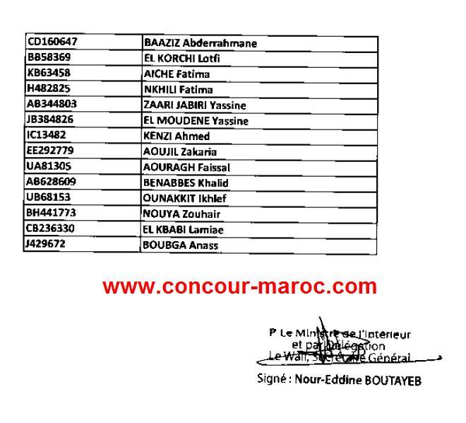 MINISTERE DE L'INTERIEUR : LISTE DEFINITIVE DES CANDIDATS ADMIS PAR ORDRE DE MERITE AU CONCOURS DE RECRUTEMENT ORGANISME PAR LE MINISTERE DE L'INTERIEUR LE 16 DECEMBRE 2012 Conco161
