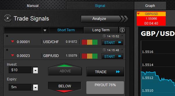 100% сигналы для бинарных опционов 3310