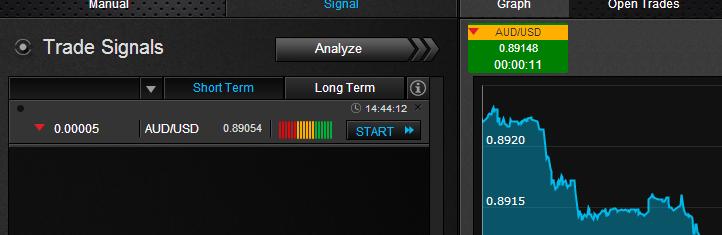 100% сигналы для бинарных опционов 9910