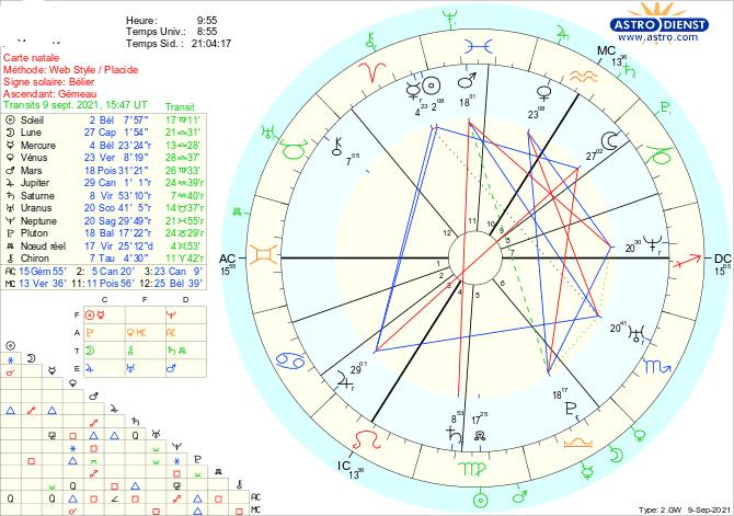 Jupiter conjoint vénus - Page 2 Astro_10