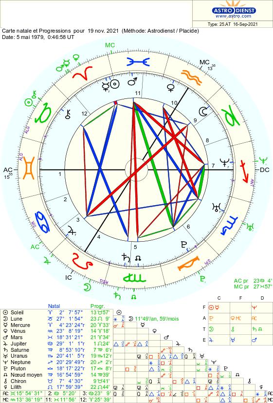 Jupiter conjoint vénus - Page 2 Astro_13