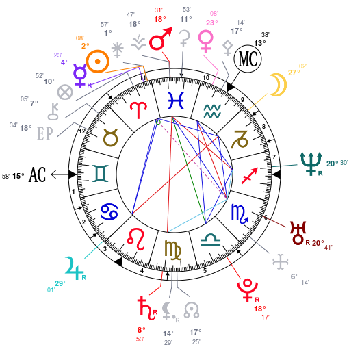 Conj. célestes de Vénus & Mercure Astrot11