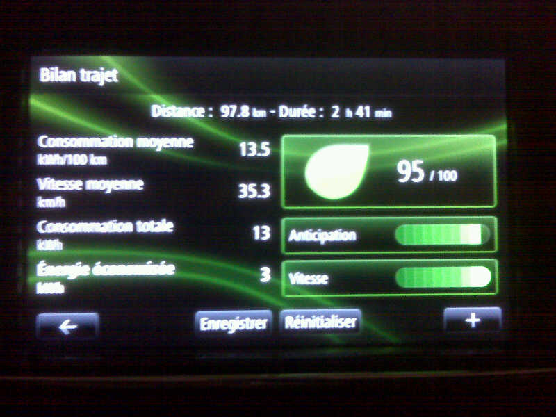 Record de consommation sur 100km Bilan_10