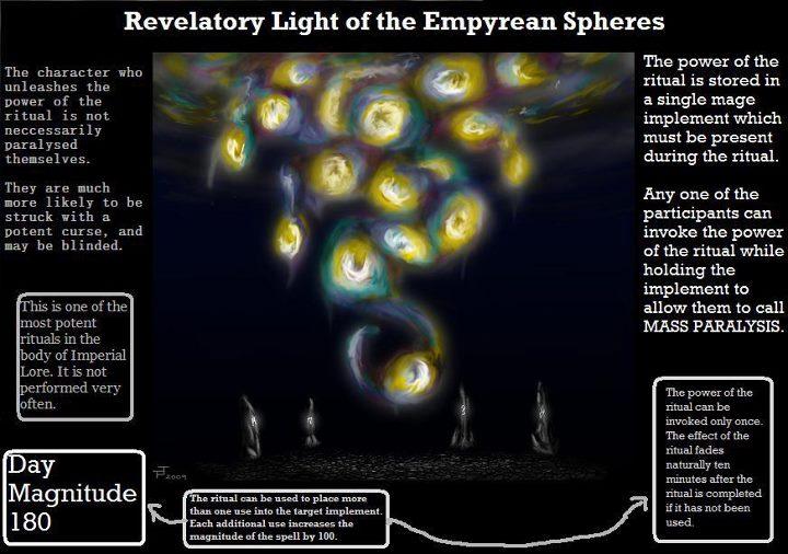 What We Know So Far - Ritual magic Day_1811