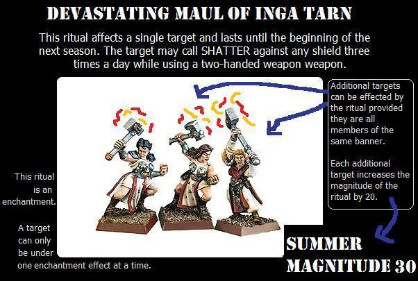What We Know So Far - Ritual magic Summer11
