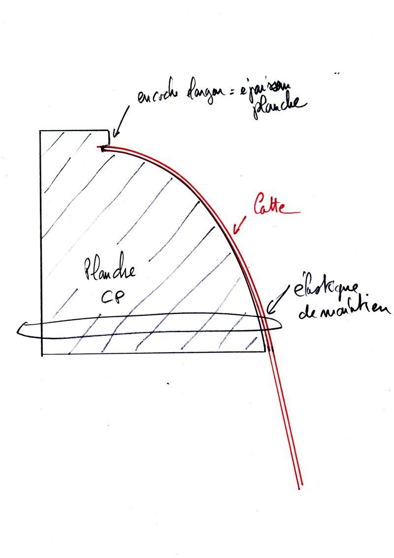 La Surprise d'Alberto - Page 7 Latte10
