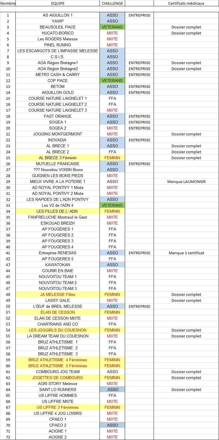 Christian ---) Relais de NUIT à MELESSE 9 Mars 2013 Engage10