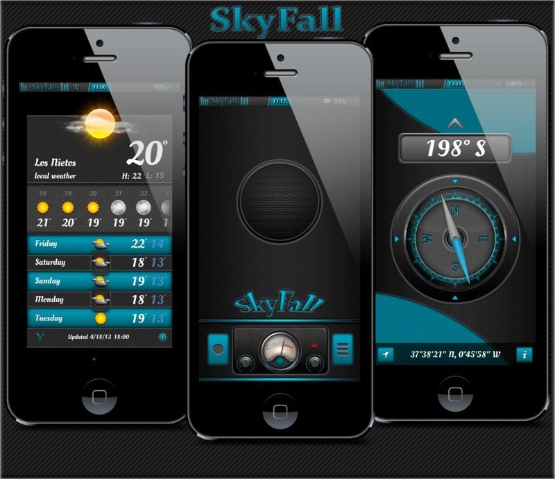 SkyFall i5 Forumw10