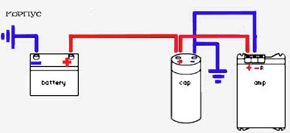 Как подключить автомобильный конденсатор? Объяснения со схемами. Dndudd10