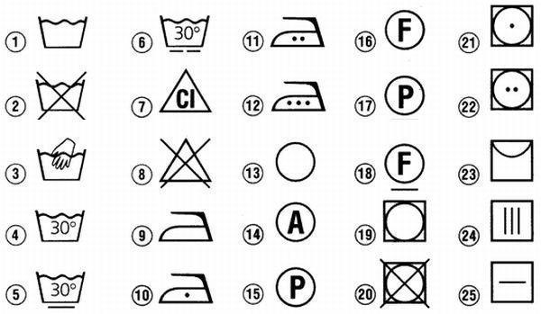 Значение знаков на лейблах одежды. Kzbkud10
