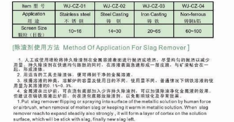 Filter  Ceramic Fiberglass  Recabonlizer  Nodulizer  002110
