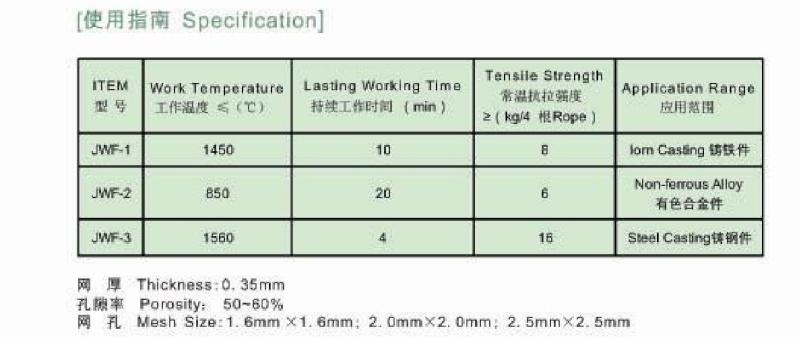 Filter  Ceramic Fiberglass  Recabonlizer  Nodulizer  00610