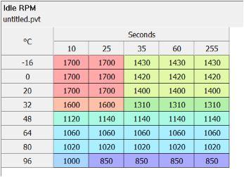 A combien tourne votre M8 au ralenti!? - Page 5 Ralent12