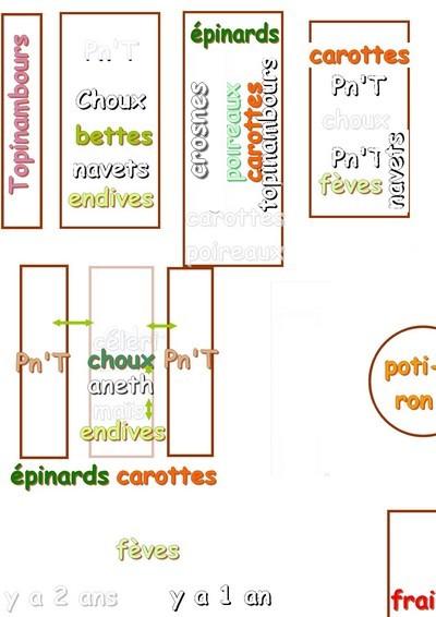 Ma planif - Page 2 Plan_p19