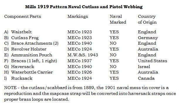 Pattern 1919 Naval Pistol & Cutlass Webbing Mills_10