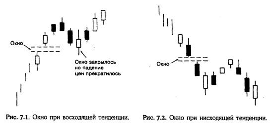 Нисон Стив. Японские свечи: графический анализ финансовых рынков Dddd11