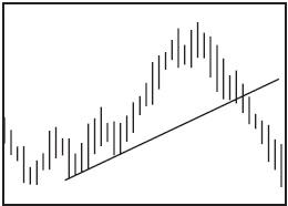 Графический анализ ценовых моделей Ddddd_10