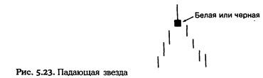 Нисон Стив. Японские свечи: графический анализ финансовых рынков Ddddnz10