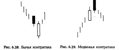 Нисон Стив. Японские свечи: графический анализ финансовых рынков Dddnnd10